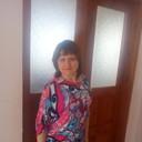 Знакомства с женщинами Курганинск