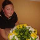 Фото Викуся