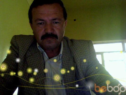 Фото мужчины zoirov_kamol, Джизак, Узбекистан, 54