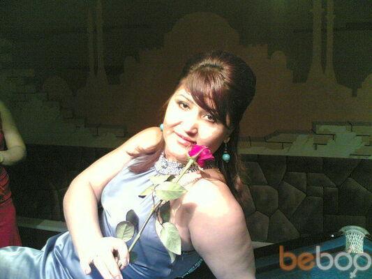 Фото девушки Наргиза, Фергана, Узбекистан, 36