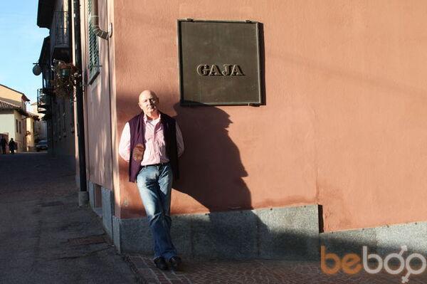 Сайты знакомств в будапеште