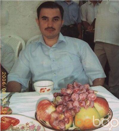 Фото мужчины mario, Худжанд, Таджикистан, 38